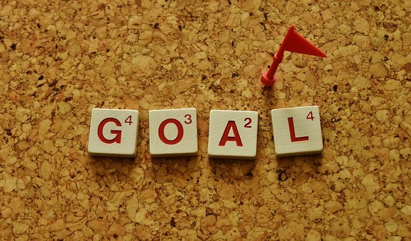 Working Law of Attraction Goal Setting